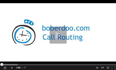 Call routing video image