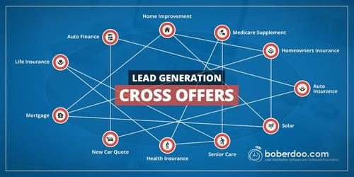 boberdoo cross marketing campaigns