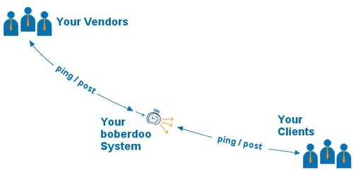 diagram-pp