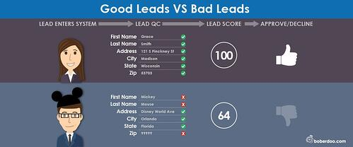 good leads vs bad leads
