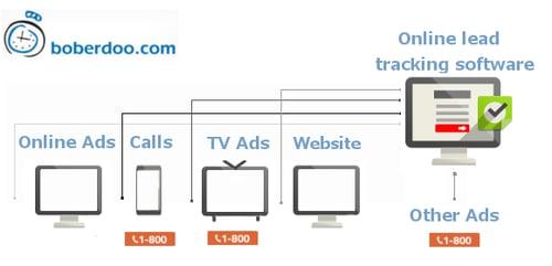 online lead trackingIMG2