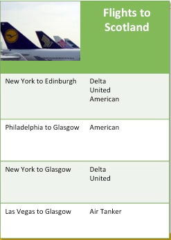 Table of flights to Scotland