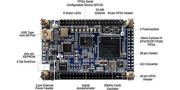 Designing Your Own Digital ICs (FPGAs)