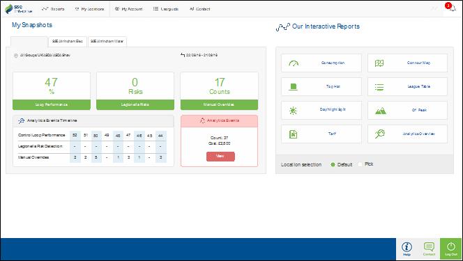 Data Analytics dashboard 2.png