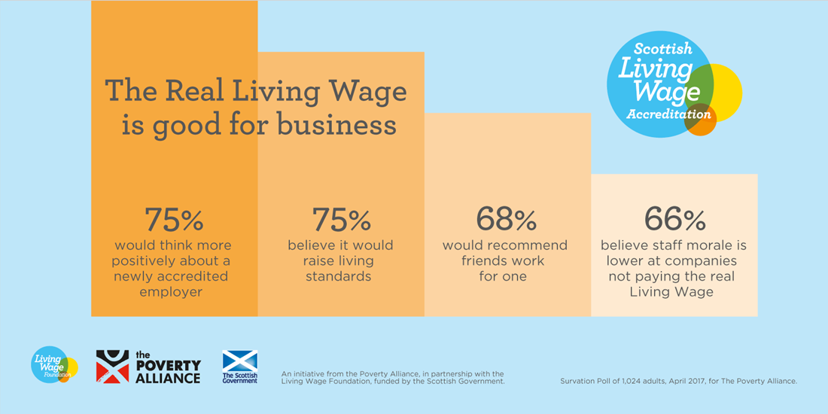 Real Living Wage.png