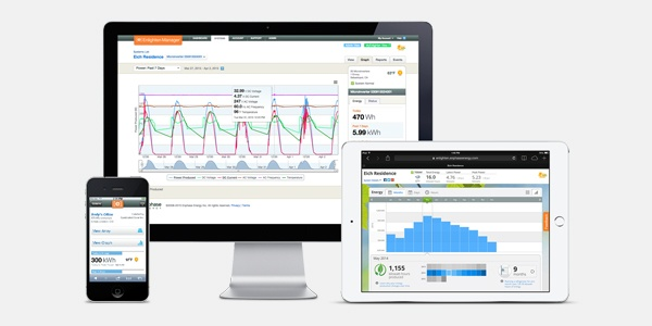 Enphase named Top Residential PV Monitoring Vendor in North America