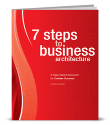 7 Steps to Business Architecture