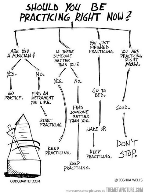 funny-chart-practice-music