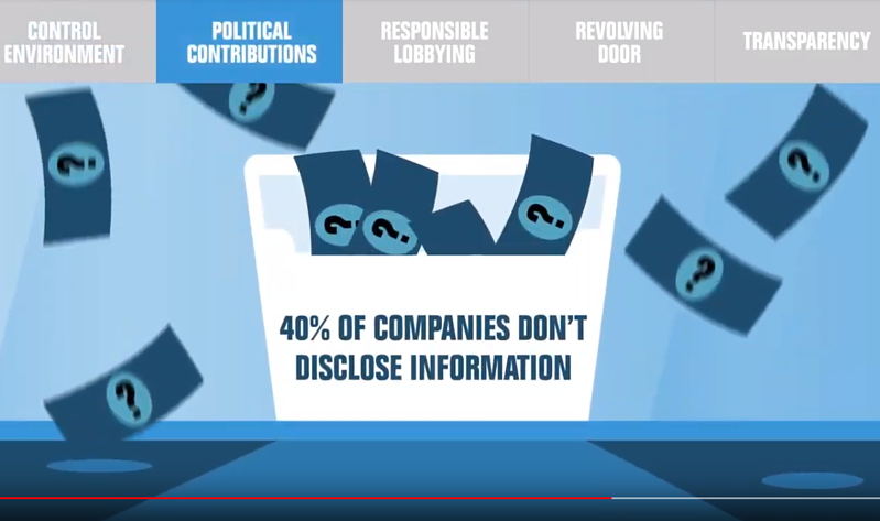 Infographic: Lack of transparency about political engagements