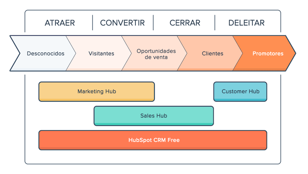 inbound-methodology