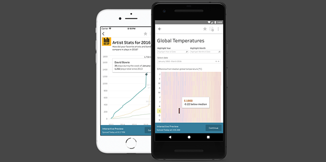Redesigned Tableau Mobile App