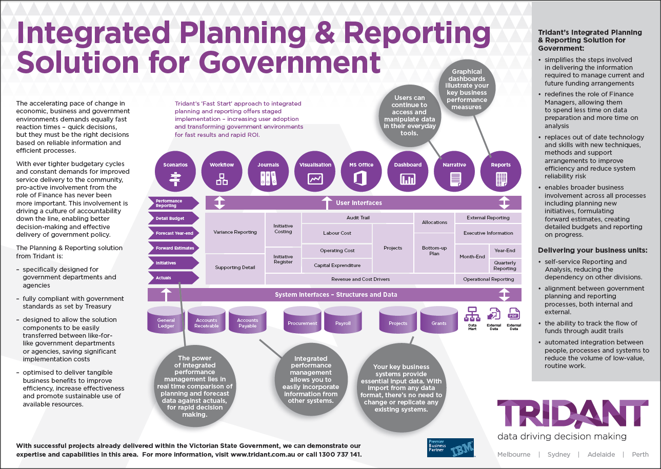 TIPR for Government