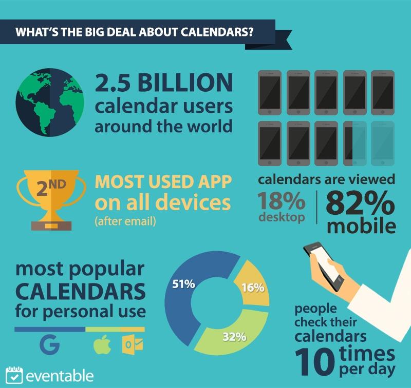 what-is-calendar-marketing