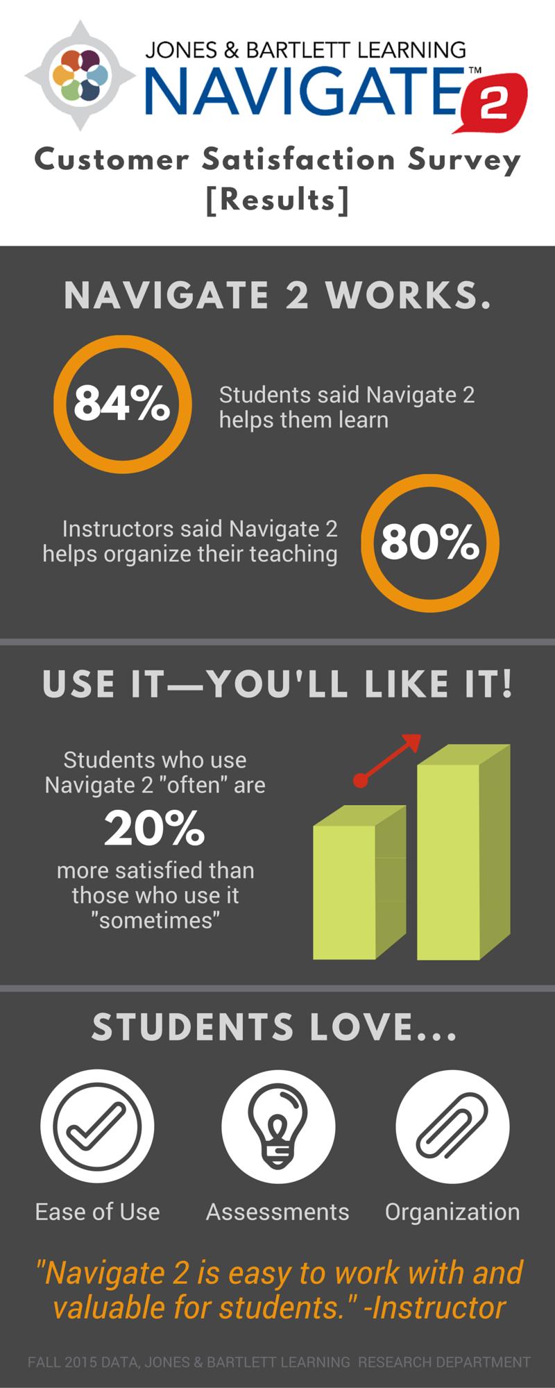 infographicnav2