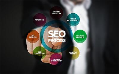 advanced-seo-tips-for-economic-development