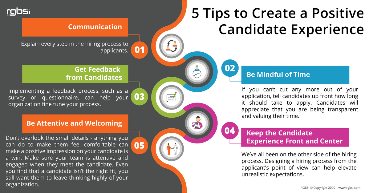 positive candidate experience INFOGRAPHIC
