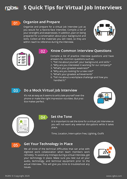 Infographic: 5 Quick Tips for Virtual Job Interviews