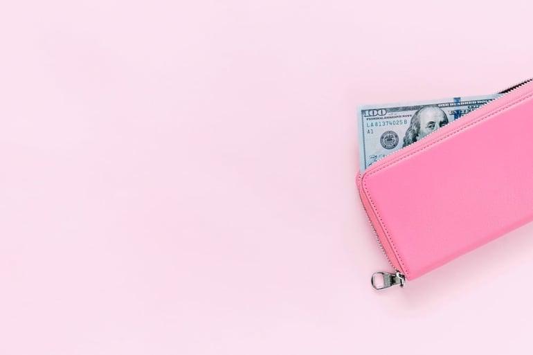 social marketing budget