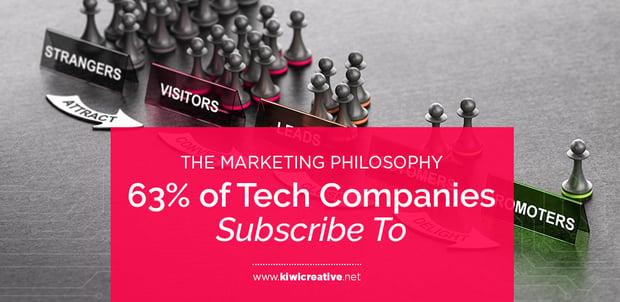 _2019-The-Marketing-Philosophy