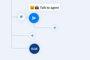 Creé un CHATBOT para WhatsApp con chatbot.com y te muestro cómo