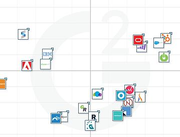 Grösster_Vergleich_Test_Inbound_Marketing_Software_Anbieter_Marketing_Automation