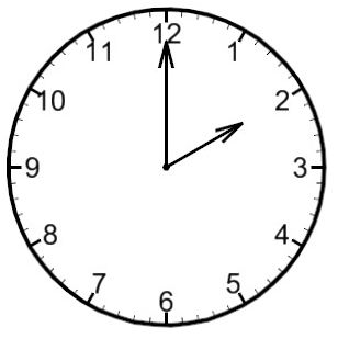 Solved Suppose The Tip Of The Minute Hand Of A Clock Is 3 Chegg Com