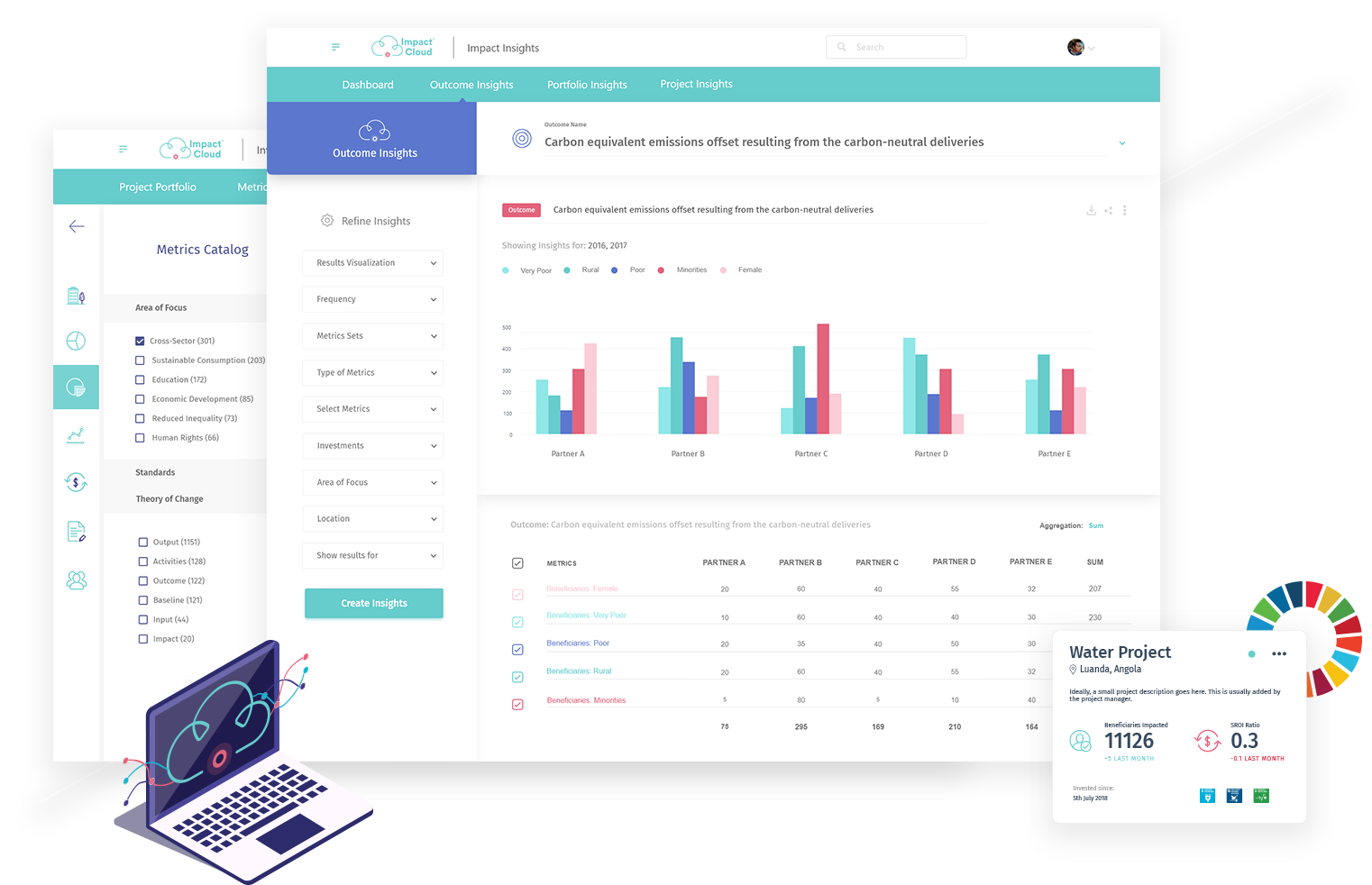 Social Impact Assessment tools - Sopact