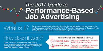 performance-based-job-advertising-thumb