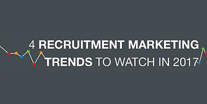recruitment-marketing-trends-2017-ft
