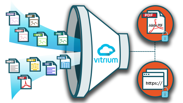Vitrium Security New Release Supports 15 New File Formats, Expands Office and Image Protection in Enterprise Content Security and Digital Rights Management (DRM)