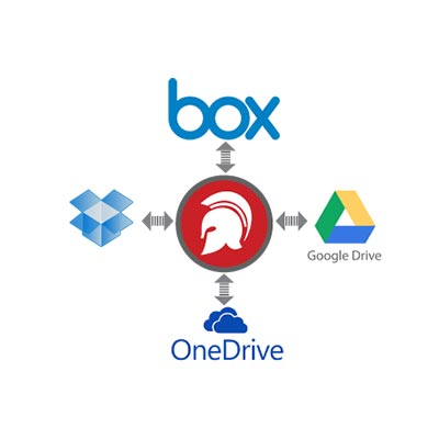 Protectedpdf DRM Encryption Now Works with Box, Dropbox, Google Drive & MS OneDrive