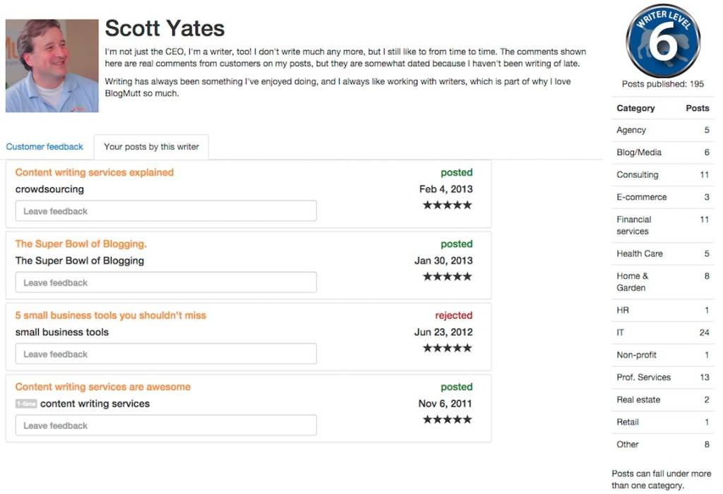 This Is The Profile Of One Of The Two Founders Of BlogMutt, Scott Yates,  Who Writes That Heu0027s Not Just The CEO, Heu0027s Also A Writer. This Profile Is  His, ...  Profile Writing