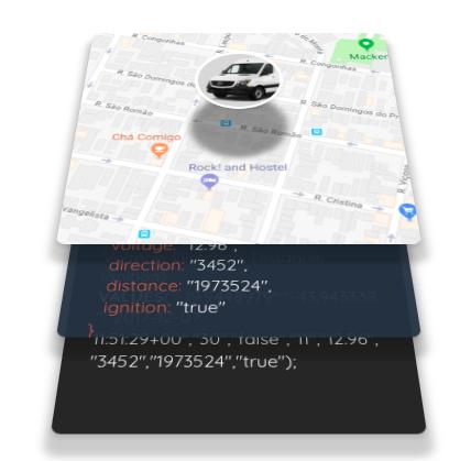 Conheça os benefícios do software de rastreamento veicular da Softruck