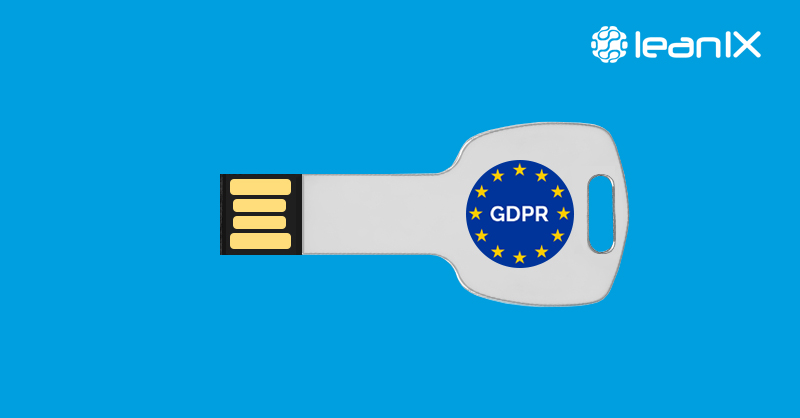 GDPR Readiness Quiz