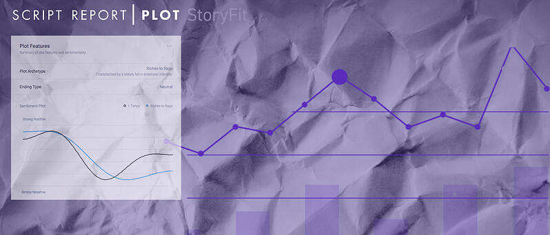 How to use StoryFit AI to analyze your movie plot