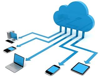 ERP Cloud Integration
