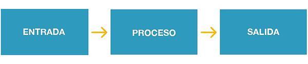 Gestión_por_procesos_Esquema_2