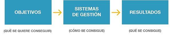 Gestión_por_procesos_Esquema_1