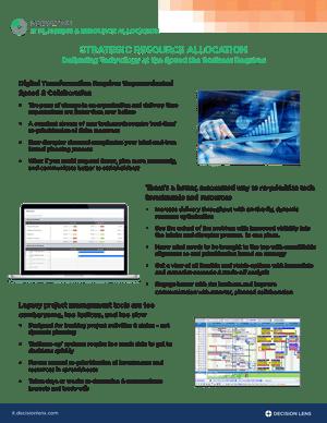Strategic Business Resource Allocation
