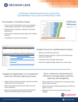 Strategic Prioritization Solution for Government Facilities & Infrastructure