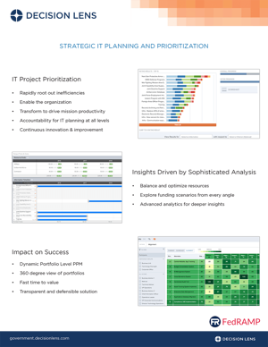Strategic IT Planning & Prioritization