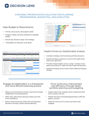 Strategic Prioritization Solution for Planning, Programming, Budgeting, & Execution
