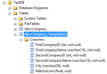 Temporary name match table's columns