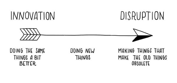 disruption-vs-innovation