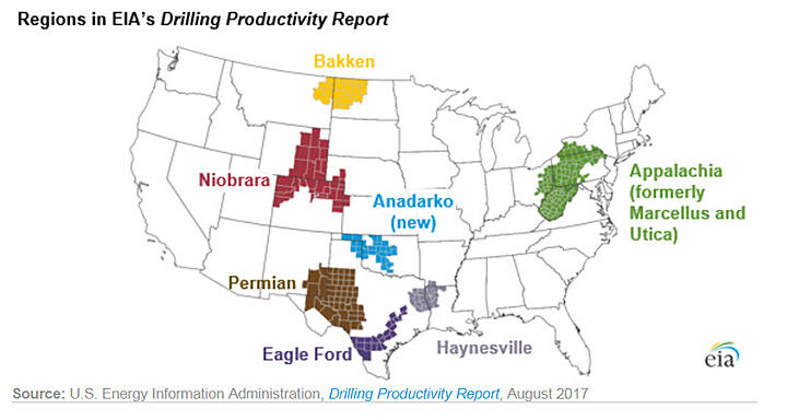 EIA's Drilling Productivity Report adds Anadarko region, aggregates Marcellus and Utica