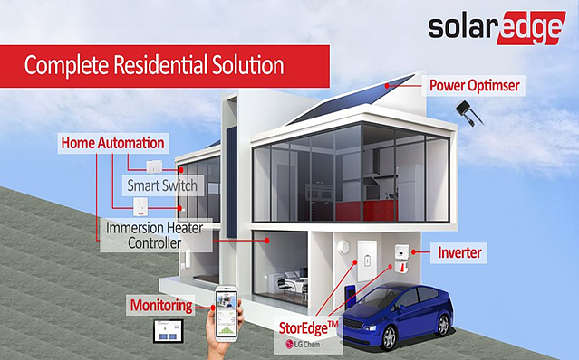 solaredge inverter house