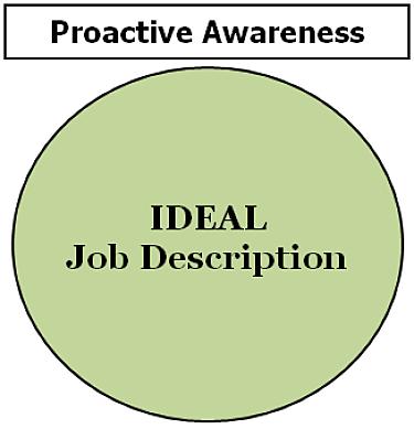 Problem solving job description