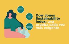 DJSI 2019: ¿cómo los índices de sostenibilidad están retando cada vez más a las compañías?