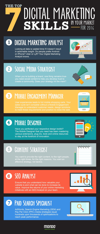 7_Digital_Marketing_Skills_for_2016-Landing_Page.jpg