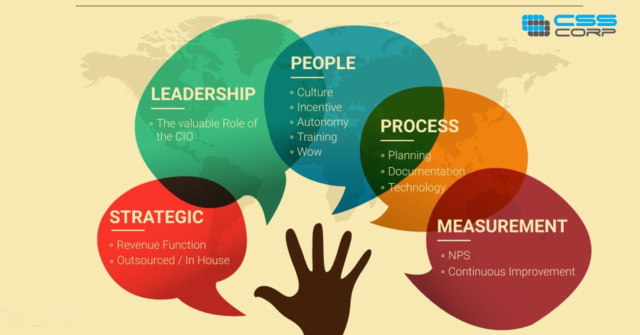 5 Strategic Best Practices To Improve IT Customer Service
